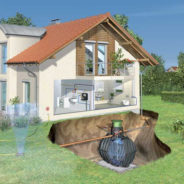 Rain water harvesting system for Pictures of rainwater harvesting system