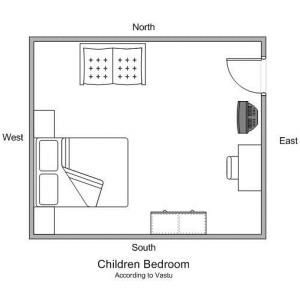 study table in bedroom vastu vaastu for children rooms