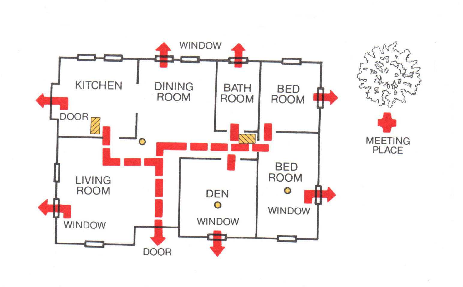 Fire safety equipment installation and maintenance is for Fire plans